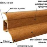 Виды напольных плинтусов. Деревянный и пластиковый плинтус