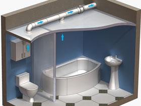 Вентиляция в ванной комнате, правильный выбор