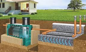 Система естественной очистки: механический септик