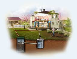 Система очистки загородного дома