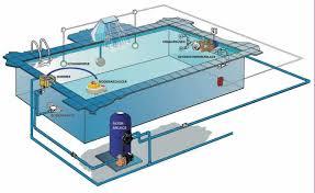 Рециркуляция воды бассейна