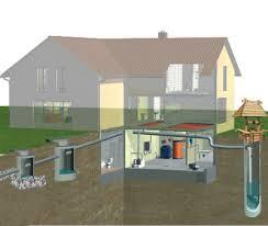 Инженерные системы в частном доме. Устройство канализации