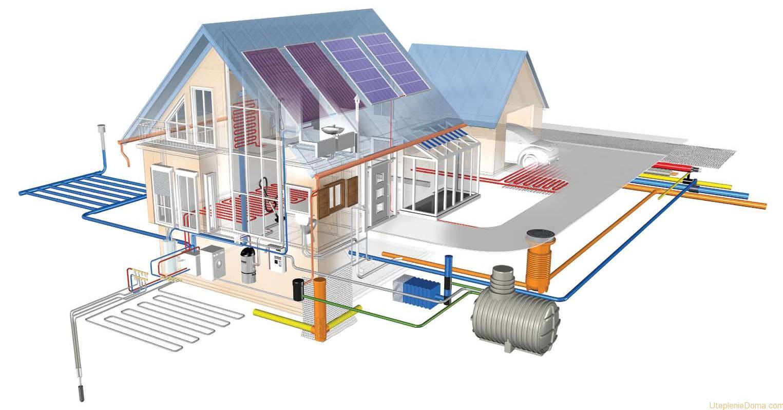 Современное оборудование для отопления дома