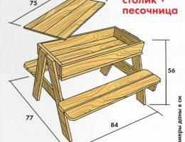 Мобильный стол-песочница с крышкой