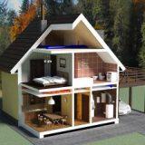 Вентиляция и кондиционирование загородных домов и коттеджей
