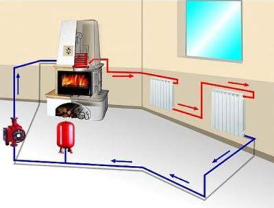 Отопление домов