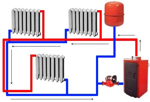 Монтаж систем отопления, важный момент для каждого владельца дома