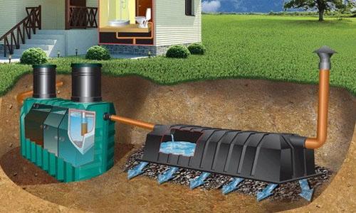 Особенности проектирования наружной канализации