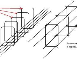 Вязка арматуры: инструмент, материалы, способы и схемы вязки
