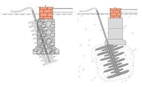 Плюсы и минусы применения фундаментов из буроинъекционных свай