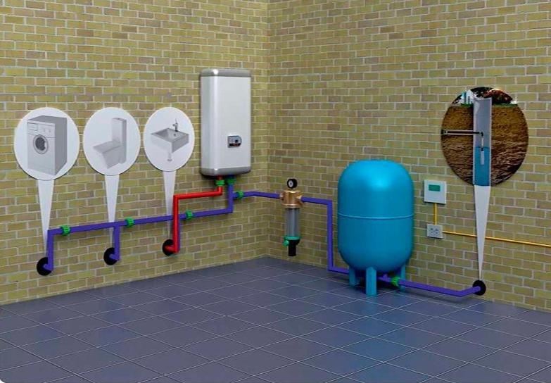 Cхема водопровода в частном доме