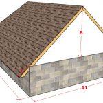 Расчет конька и площади двухскатной крыши