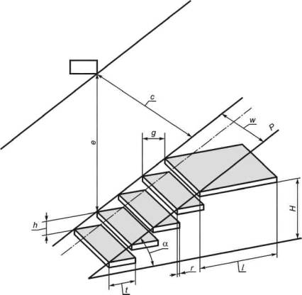 Основные параметры ступеней лестницы : ширина, длина, высота, толщина