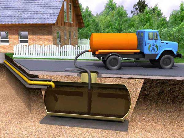 Как правильно утилизировать жидкие бытовые отходы?