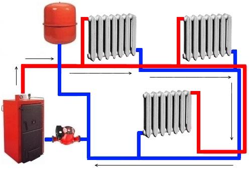 Советы по проектированию и обустройству водяного отопления своими руками