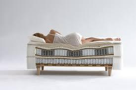 Здоровый сон — ортопедический матрас