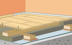 Технология выравнивания деревянного пола