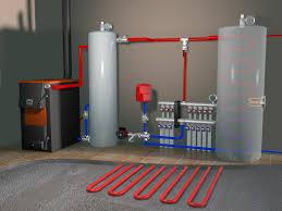 Из чего состоит группа безопасности систем отопления