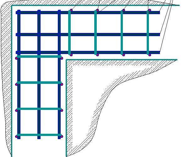 Как армируют углы ленточного фундамента