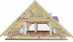 Оборудование стропильной системы мансардной крыши