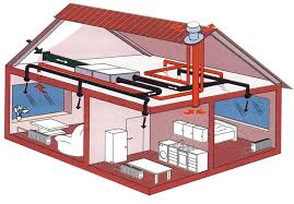 Виды и проектирование вентиляции коттеджа