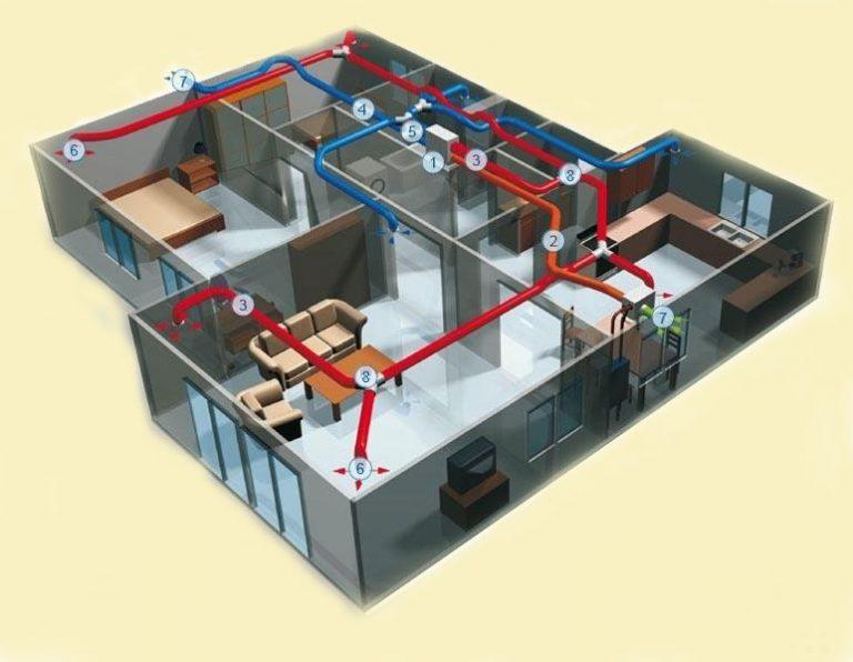 Основные советы и рекомендации по вентиляционной системе