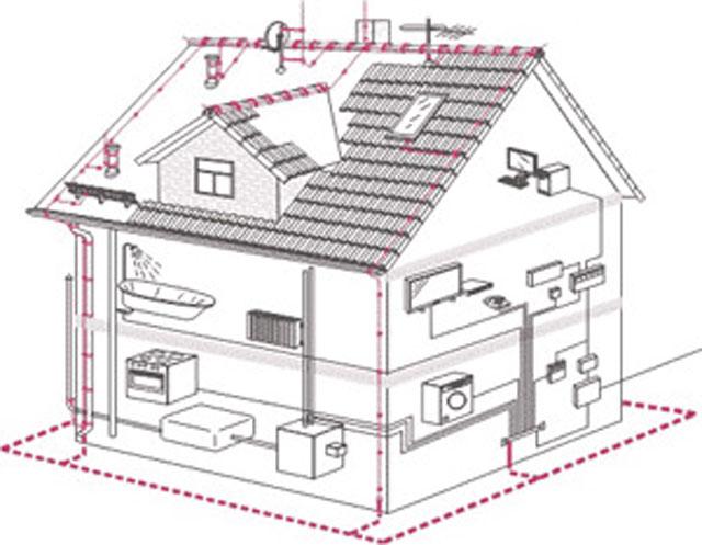 Системы заземления дома