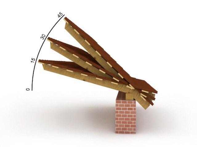 Определяем оптимальный угол наклона крыши