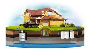 Особенности подвода воды в дом из скважины