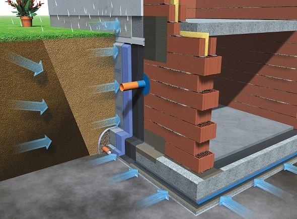 Как производится изоляция фундамента от воды