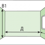 Как рассчитать площадь стен и пола помещения?