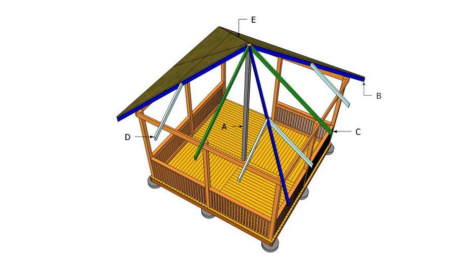 Процедура усиления шатровой крыши и технология ее проведения