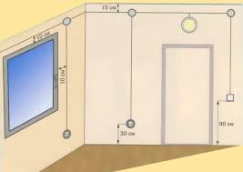 О схеме разводки электрики в квартире.