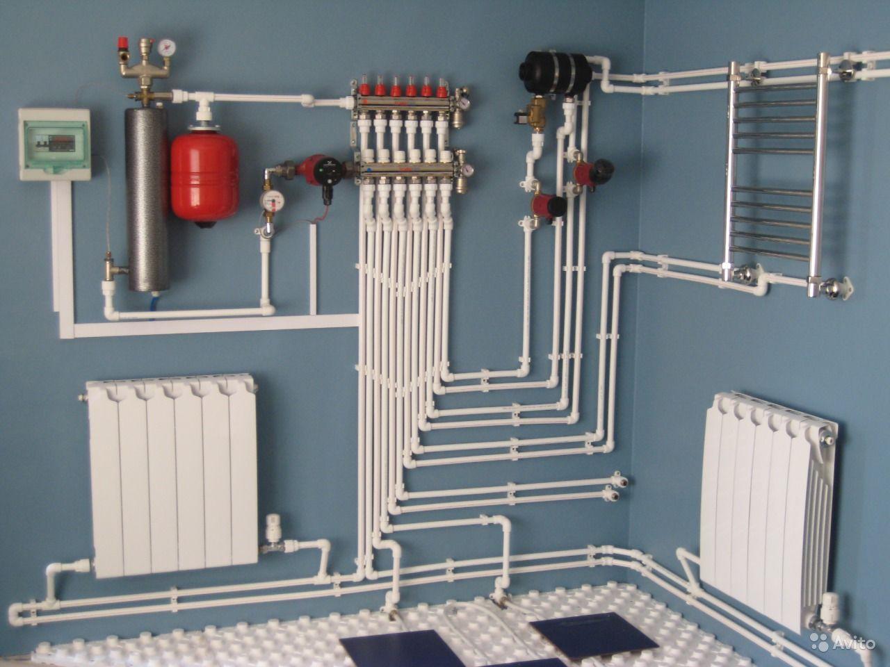 Аренда теплового оборудования