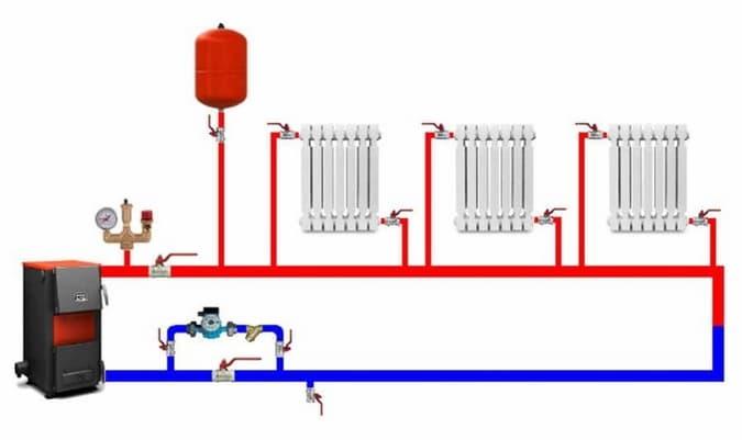 Системы отопления — выберите эффективную