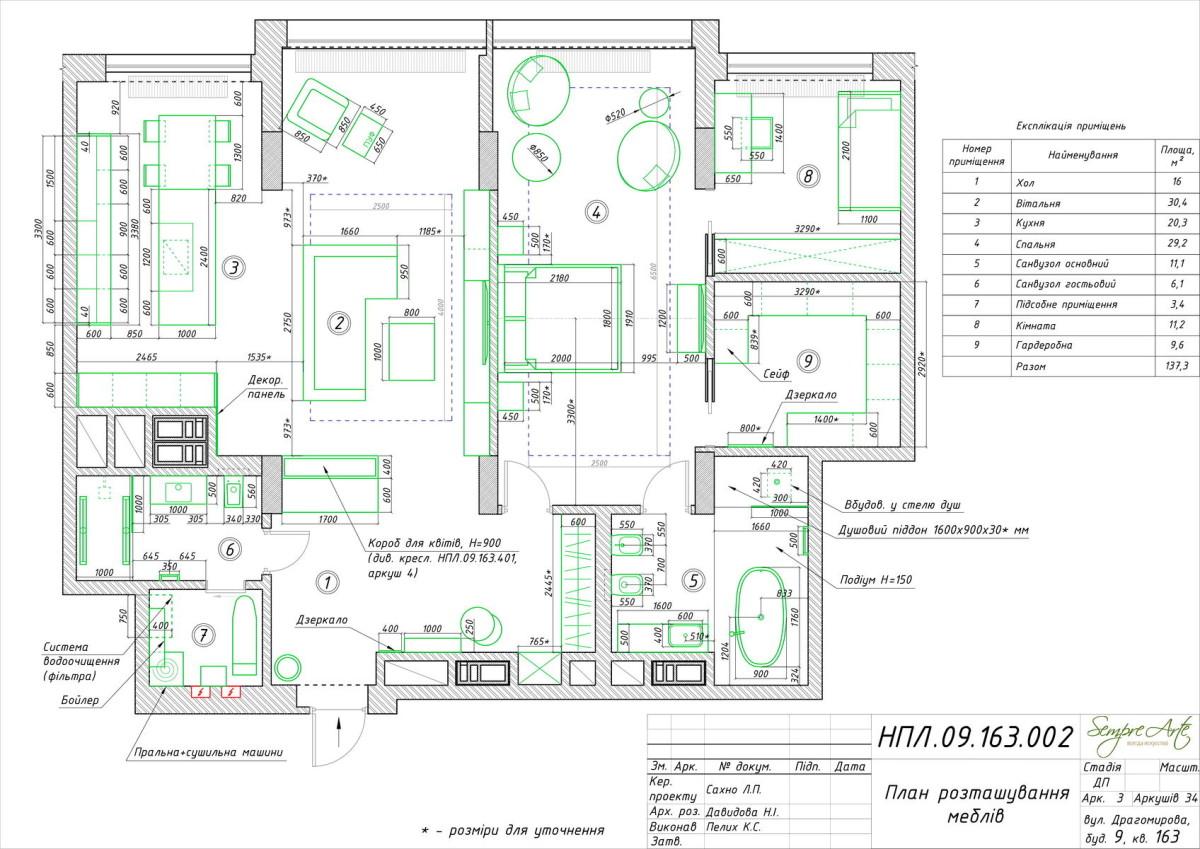 Прелести нестандартной планировки: реальная квартира с двумя гардеробными