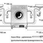 Подключение ванны и стиральной машины к канализации