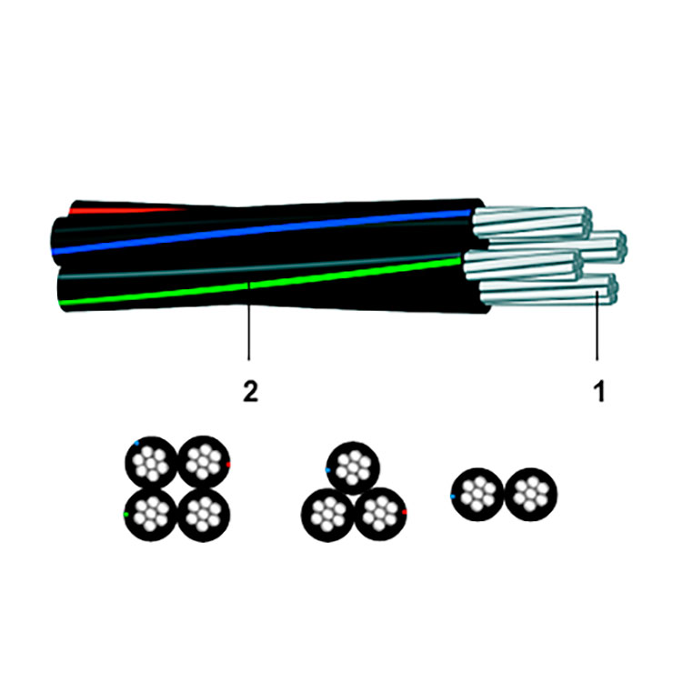 Кабельно-проводниковая продукция: провода СИП