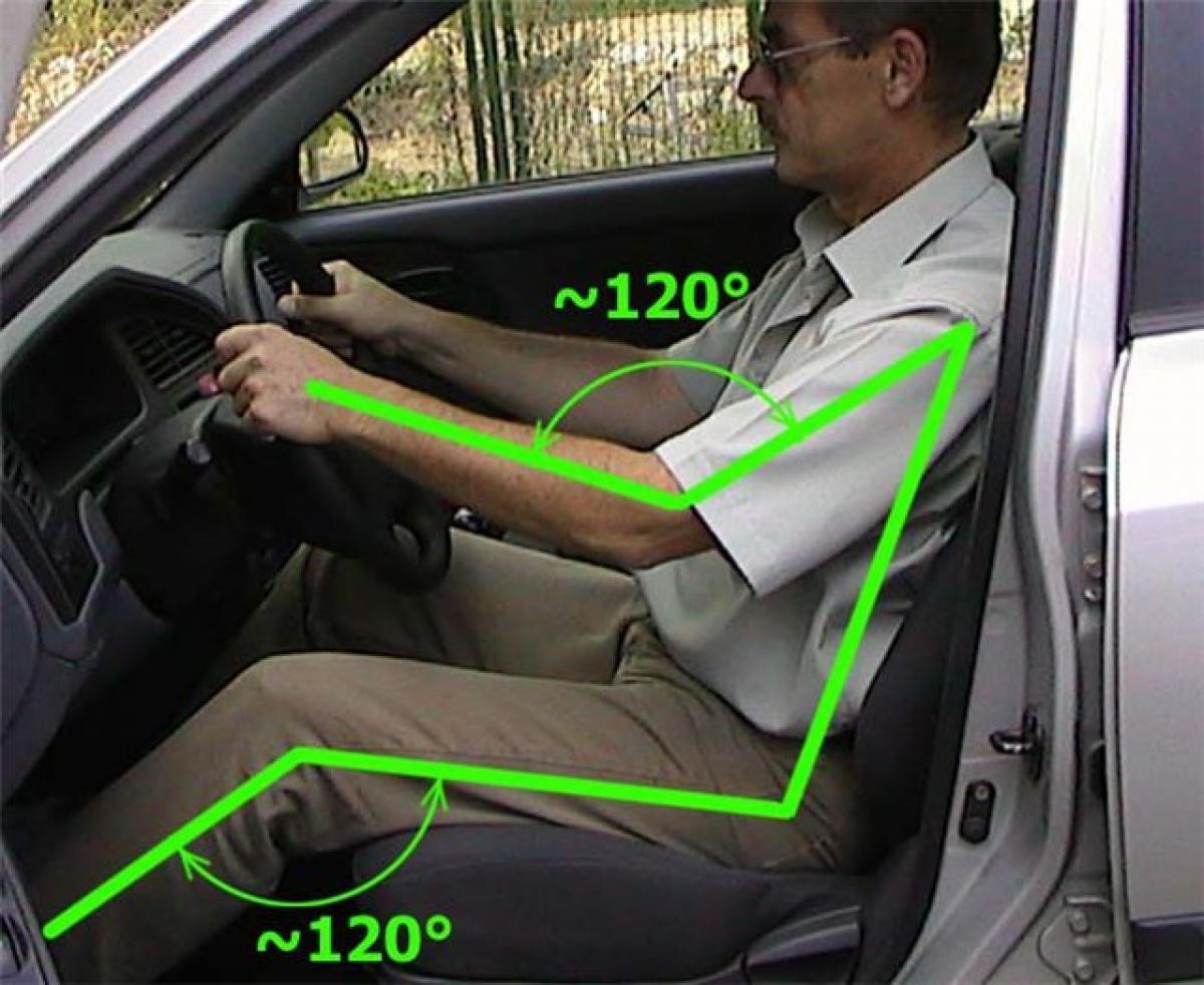 Какие ошибки могут допускать автомобилисты при посадке за рулем?