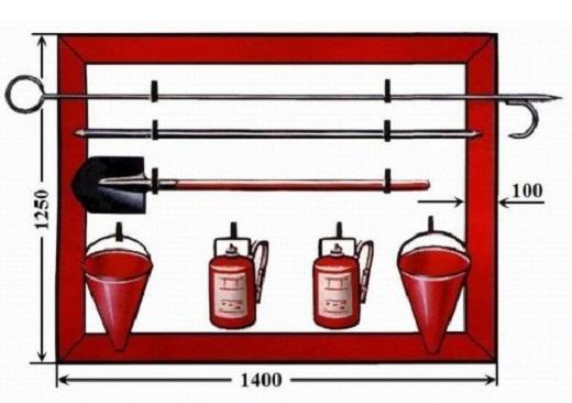 Правила использования пожарного инвентаря