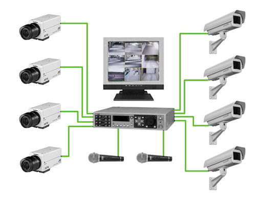 Что представляют собой современные системы видеонаблюдения на участке?