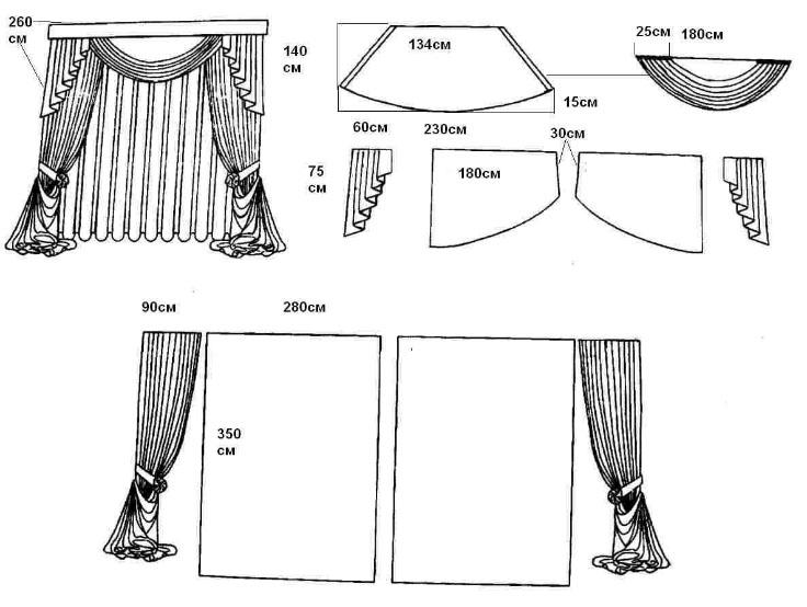 Инструкции по изготовлению ламбрекенов своими руками с выкройками для начинающих